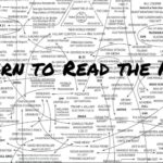 learn-to-read-the-map